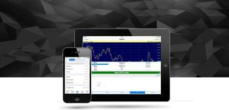Forex chart widget mac