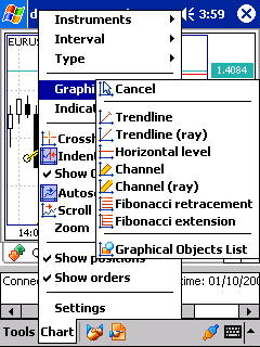 Set Chart Properties and Graphical Objects
